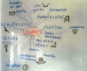 sluzby-tabule-nova-slova